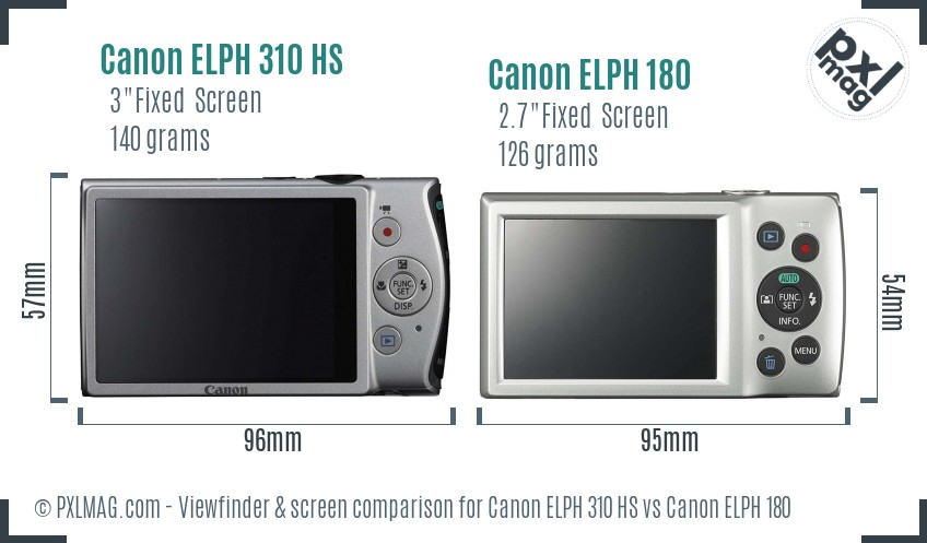 Canon ELPH 310 HS vs Canon ELPH 180 Screen and Viewfinder comparison