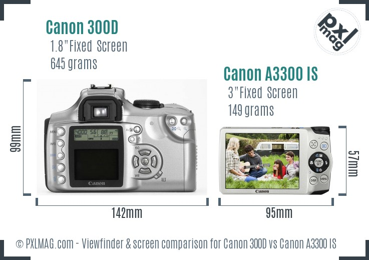 Canon 300D vs Canon A3300 IS Screen and Viewfinder comparison