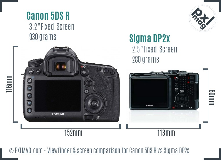 Canon 5DS R vs Sigma DP2x Screen and Viewfinder comparison