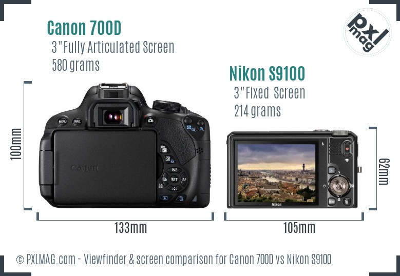 Canon 700D vs Nikon S9100 Screen and Viewfinder comparison