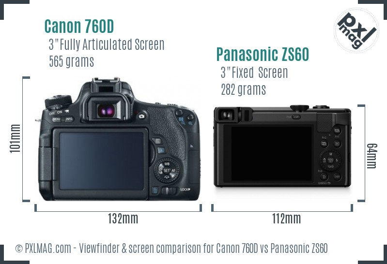 Canon 760D vs Panasonic ZS60 Screen and Viewfinder comparison