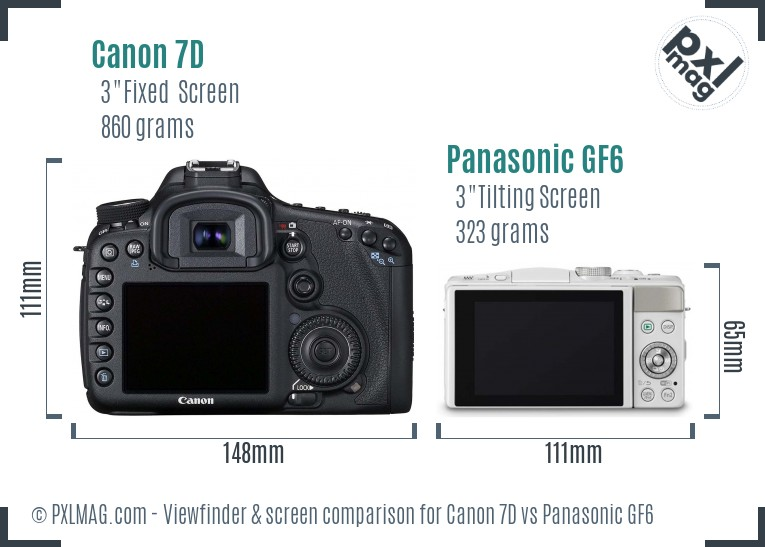 Canon 7D vs Panasonic GF6 Screen and Viewfinder comparison