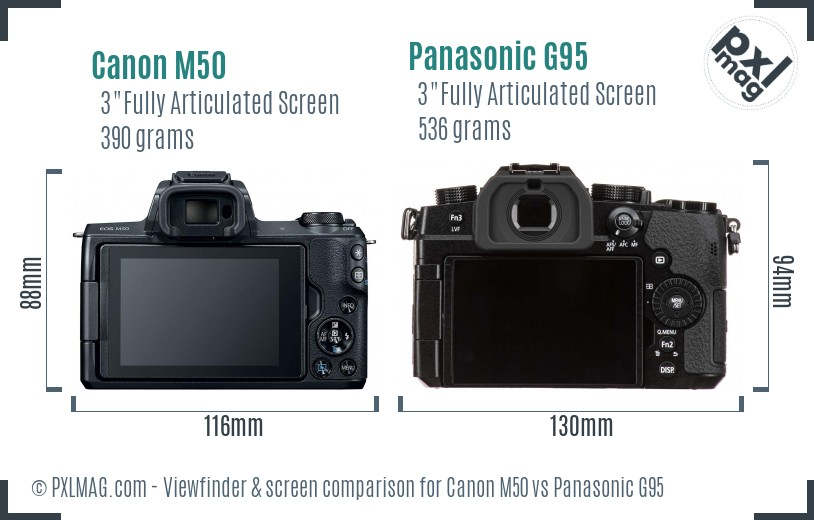 Canon M50 vs Panasonic G95 Screen and Viewfinder comparison