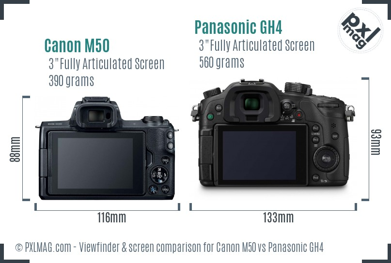 Canon M50 vs Panasonic GH4 Screen and Viewfinder comparison