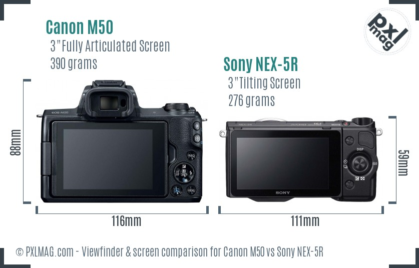 Canon M50 vs Sony NEX-5R Screen and Viewfinder comparison