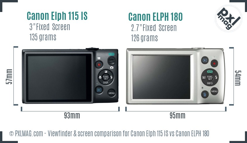 Canon Elph 115 IS vs Canon ELPH 180 Screen and Viewfinder comparison