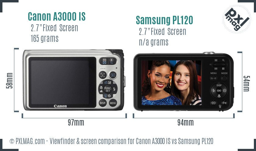 Canon A3000 IS vs Samsung PL120 Screen and Viewfinder comparison