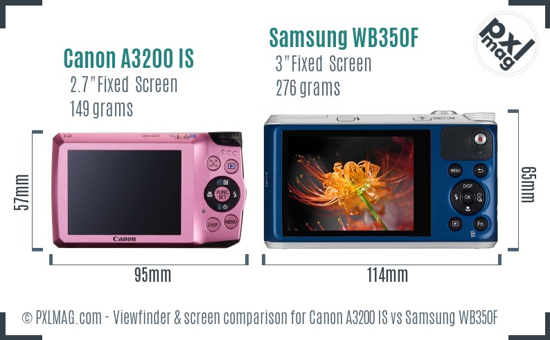 Canon A3200 IS vs Samsung WB350F Screen and Viewfinder comparison