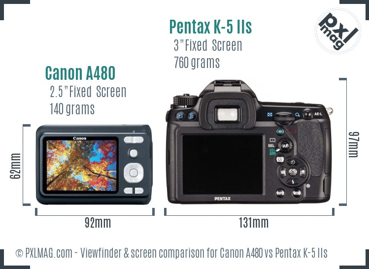 Canon A480 vs Pentax K-5 IIs Screen and Viewfinder comparison