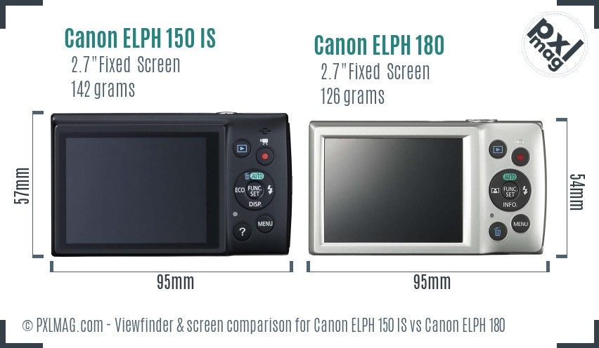 Canon ELPH 150 IS vs Canon ELPH 180 Screen and Viewfinder comparison