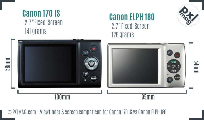 Canon 170 IS vs Canon ELPH 180 Screen and Viewfinder comparison