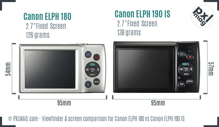 Canon ELPH 180 vs Canon ELPH 190 IS Screen and Viewfinder comparison