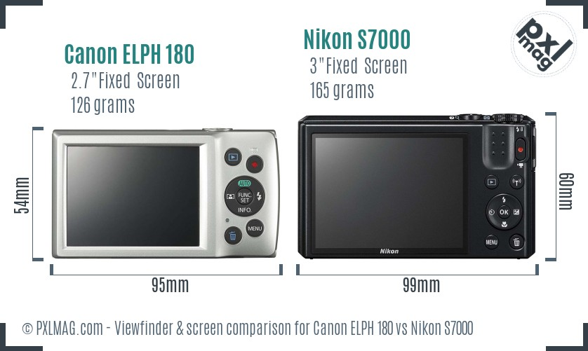 Canon ELPH 180 vs Nikon S7000 Screen and Viewfinder comparison