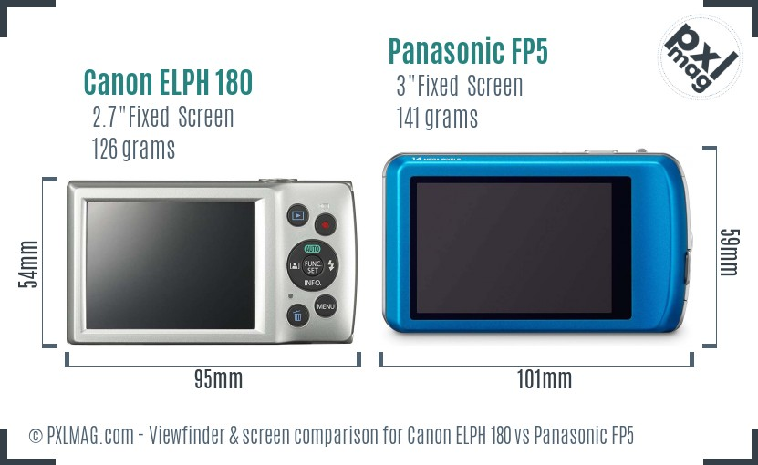 Canon ELPH 180 vs Panasonic FP5 Screen and Viewfinder comparison