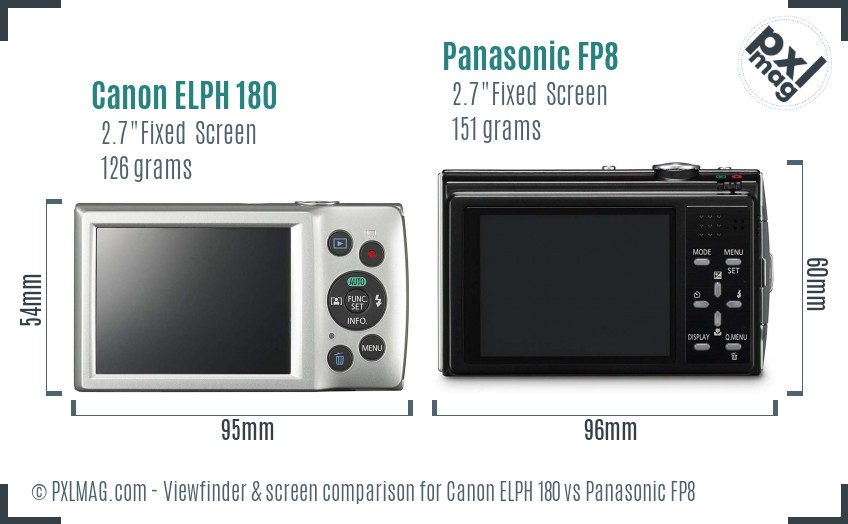Canon ELPH 180 vs Panasonic FP8 Screen and Viewfinder comparison