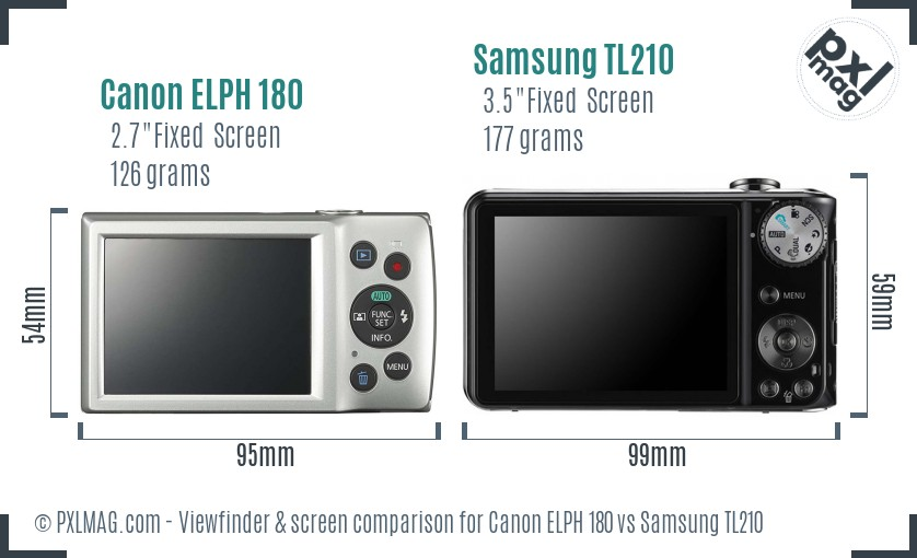 Canon ELPH 180 vs Samsung TL210 Screen and Viewfinder comparison