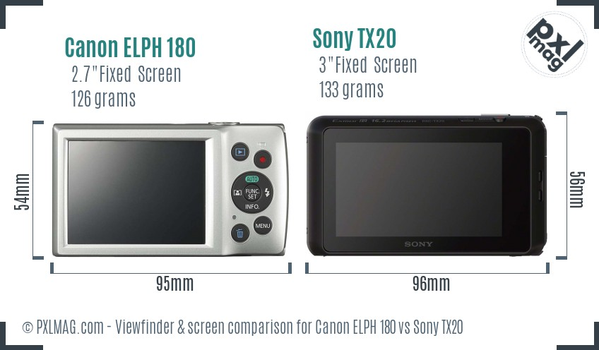 Canon ELPH 180 vs Sony TX20 Screen and Viewfinder comparison