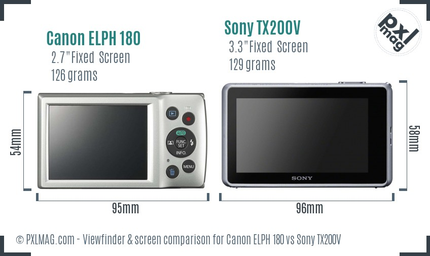 Canon ELPH 180 vs Sony TX200V Screen and Viewfinder comparison