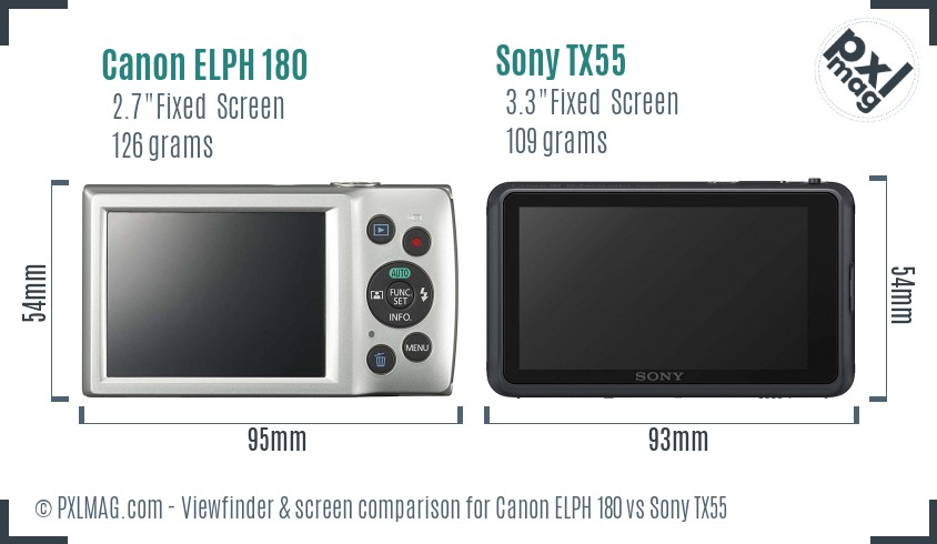 Canon ELPH 180 vs Sony TX55 Screen and Viewfinder comparison