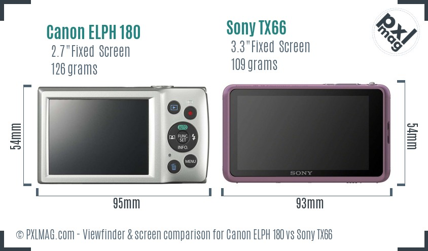 Canon ELPH 180 vs Sony TX66 Screen and Viewfinder comparison