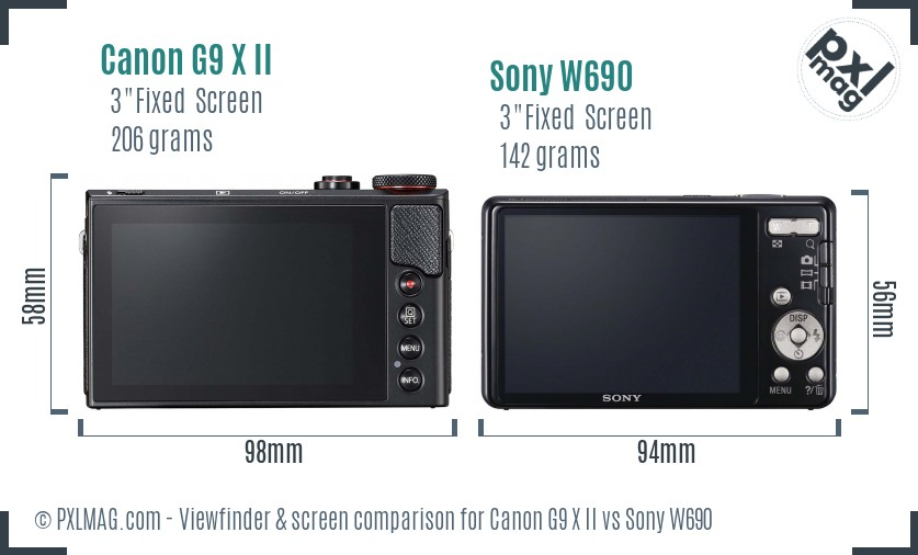 Canon G9 X II vs Sony W690 Screen and Viewfinder comparison