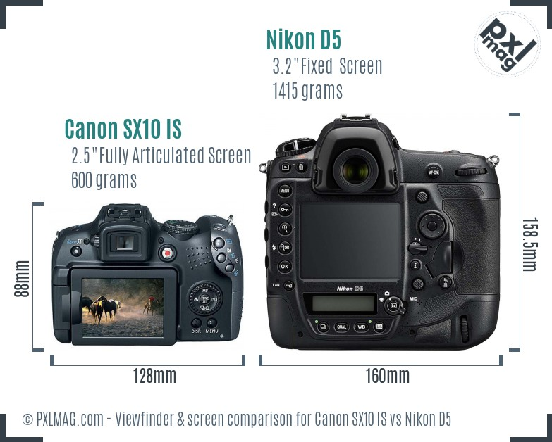 Canon SX10 IS vs Nikon D5 Screen and Viewfinder comparison