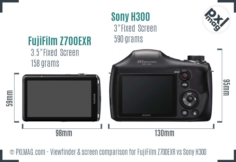 FujiFilm Z700EXR vs Sony H300 Screen and Viewfinder comparison