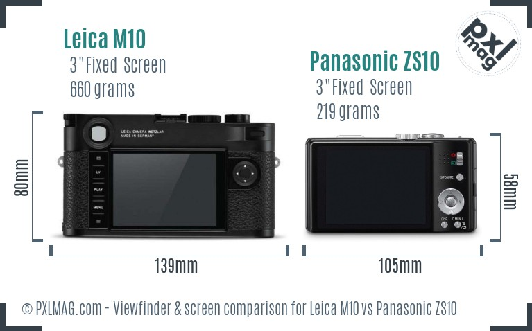 Leica M10 vs Panasonic ZS10 Screen and Viewfinder comparison