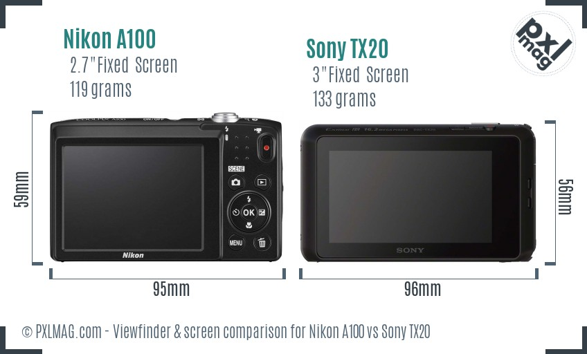 Nikon A100 vs Sony TX20 Screen and Viewfinder comparison