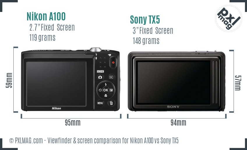 Nikon A100 vs Sony TX5 Screen and Viewfinder comparison