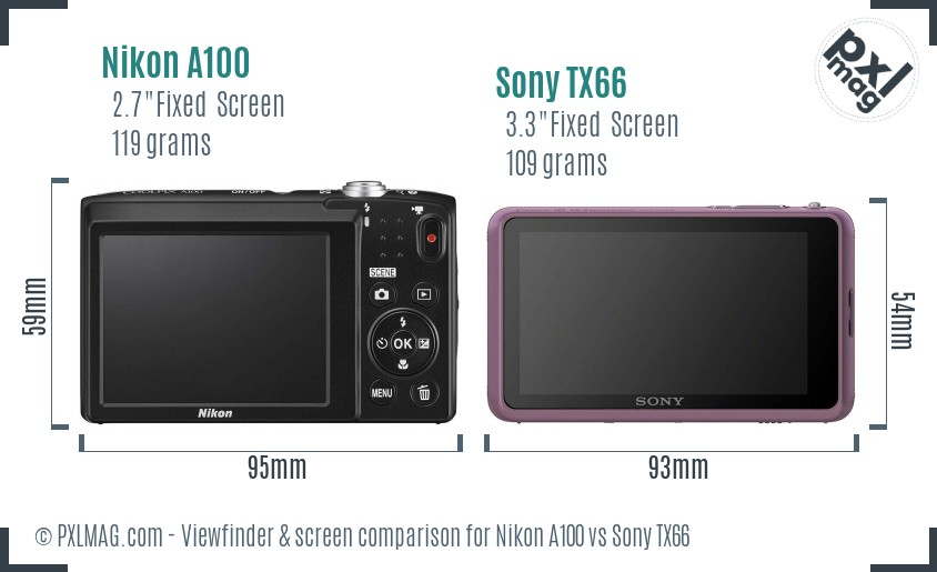 Nikon A100 vs Sony TX66 Screen and Viewfinder comparison