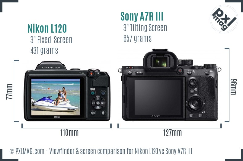 Nikon L120 vs Sony A7R III Screen and Viewfinder comparison