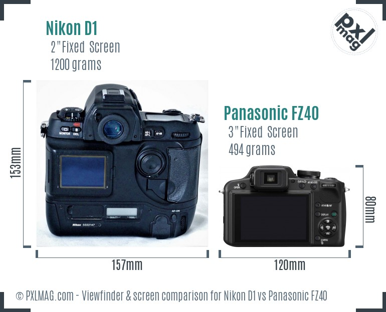 Nikon D1 vs Panasonic FZ40 Screen and Viewfinder comparison