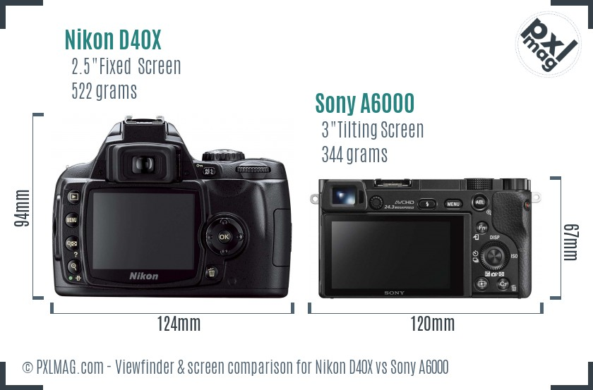 Nikon D40X vs Sony A6000 Screen and Viewfinder comparison