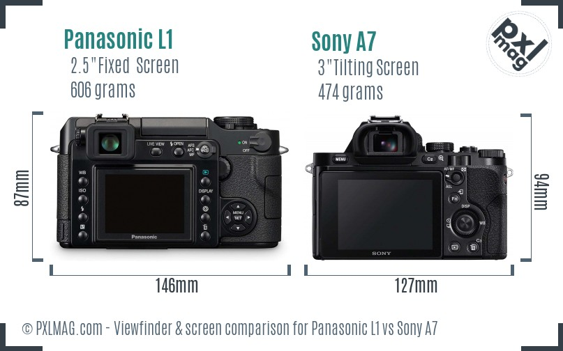 Panasonic L1 vs Sony A7 Screen and Viewfinder comparison