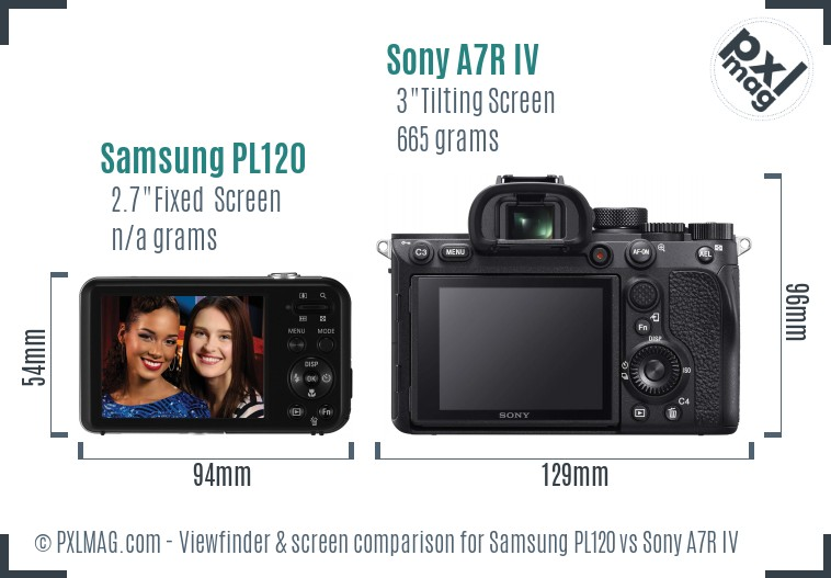 Samsung PL120 vs Sony A7R IV Screen and Viewfinder comparison