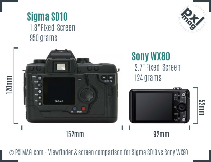Sigma SD10 vs Sony WX80 Screen and Viewfinder comparison