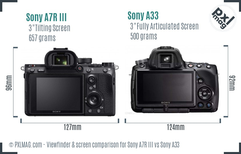 Sony A7R III vs Sony A33 Screen and Viewfinder comparison