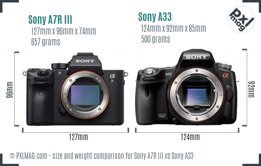 Sony A7R III vs Sony A33 size comparison
