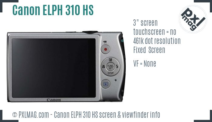 Canon ELPH 310 HS screen and viewfinder