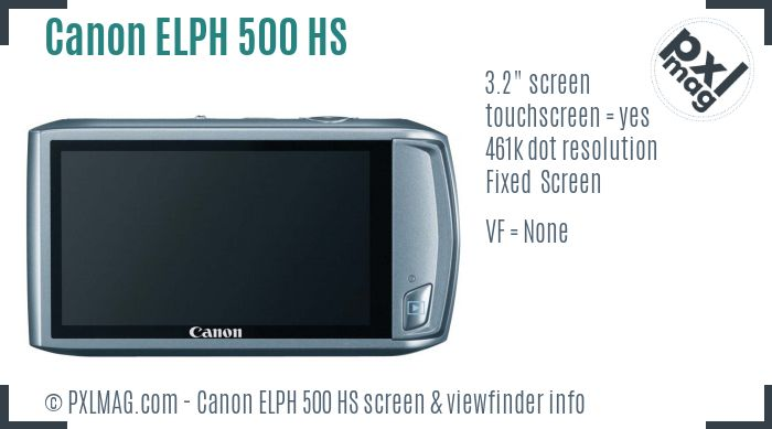 Canon ELPH 500 HS screen and viewfinder