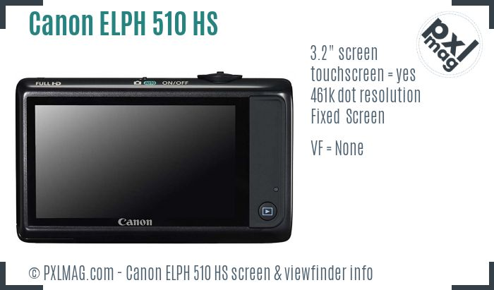 Canon ELPH 510 HS screen and viewfinder