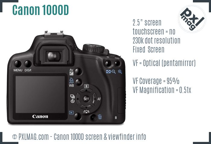 Canon EOS 1000D screen and viewfinder