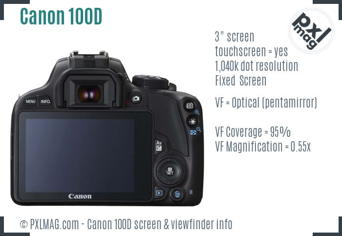 Canon EOS 100D screen and viewfinder