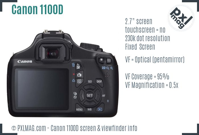 Canon EOS 1100D screen and viewfinder