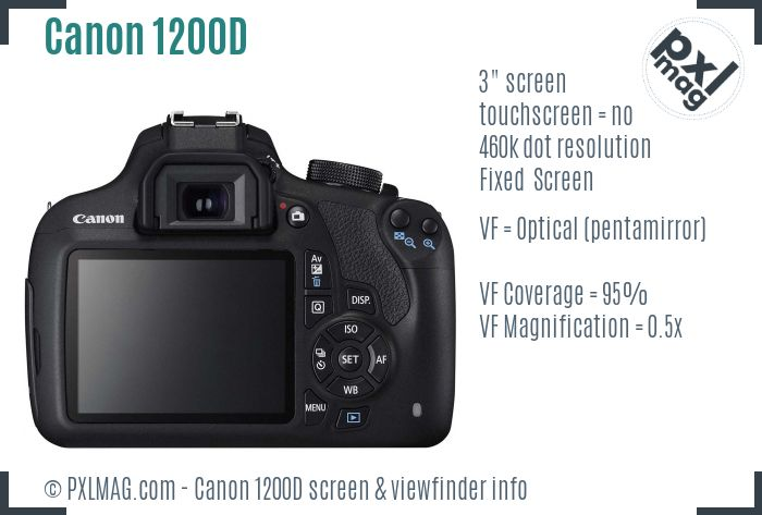Canon EOS 1200D screen and viewfinder