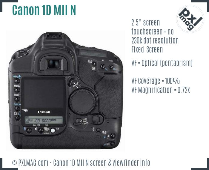 Canon EOS-1D Mark II N screen and viewfinder