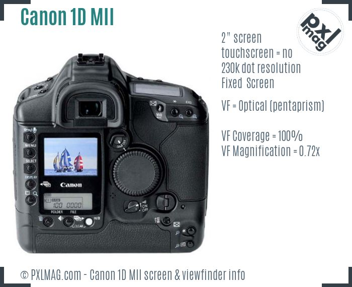 Canon EOS-1D Mark II screen and viewfinder