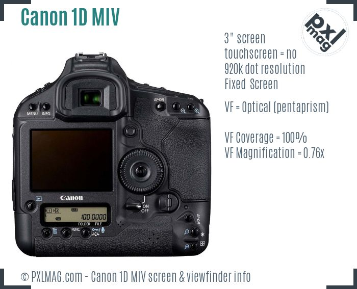 Canon EOS-1D Mark IV screen and viewfinder