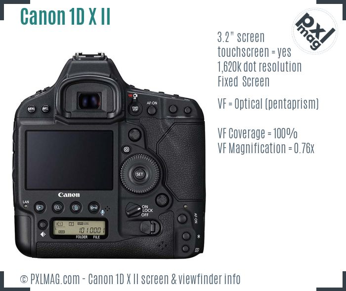 Canon EOS-1D X Mark II screen and viewfinder